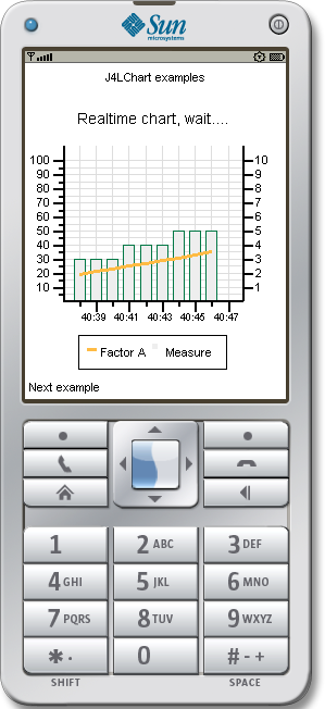 Charts<wbr>for<wbr>J2ME